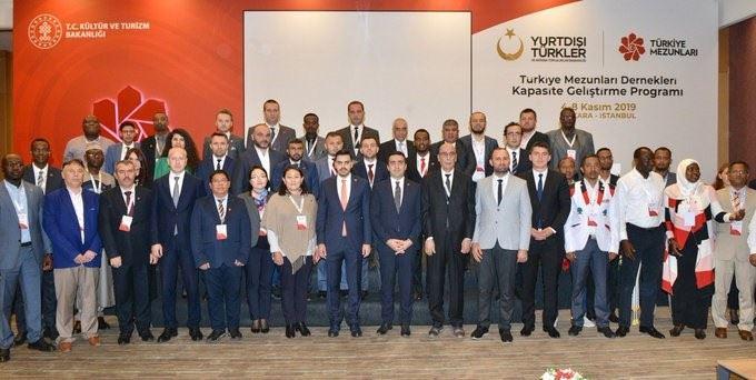 """Türkiye Mezunları Dernekleri Kapasite Geliştirme Programı Kapsamında Ülkemizden Mezun olan Yabancı Öğrencilere """"Türkiye'nin Ekonomik Görünümü"""" başlıklı bir sunum gerçekleştirilmiştir"""