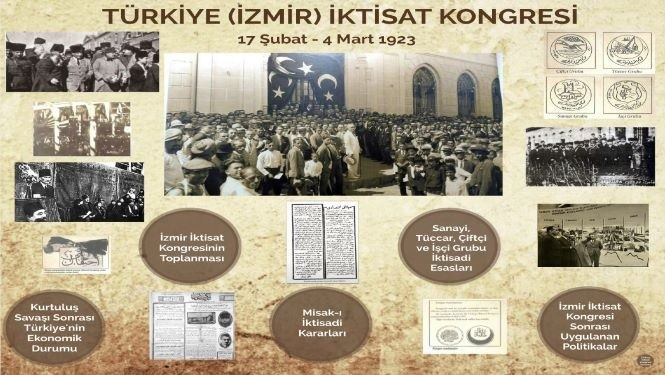 Türkiye (İzmir) İktisat Kongresi Sunumu